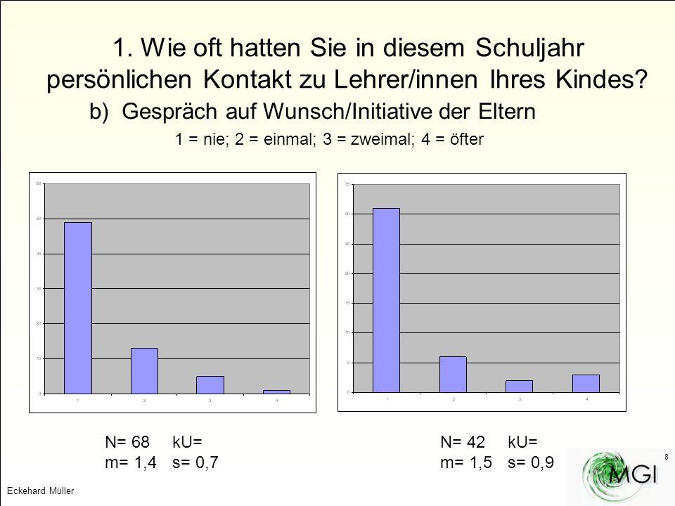Eckehard Müller 8 1. Wie oft hatten Sie in diesem Schuljahr persönlichen Kontakt zu Lehrer/innen Ihres Kindes? b) Gespräch auf Wunsch/Initiative der E