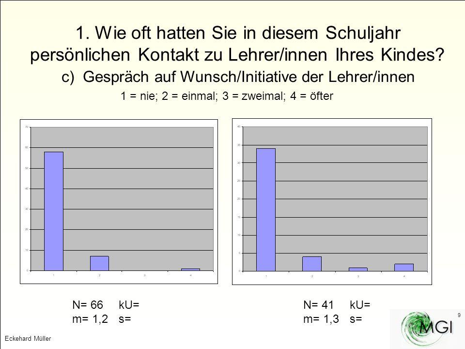 Eckehard Müller 9 1. Wie oft hatten Sie in diesem Schuljahr persönlichen Kontakt zu Lehrer/innen Ihres Kindes? c) Gespräch auf Wunsch/Initiative der L
