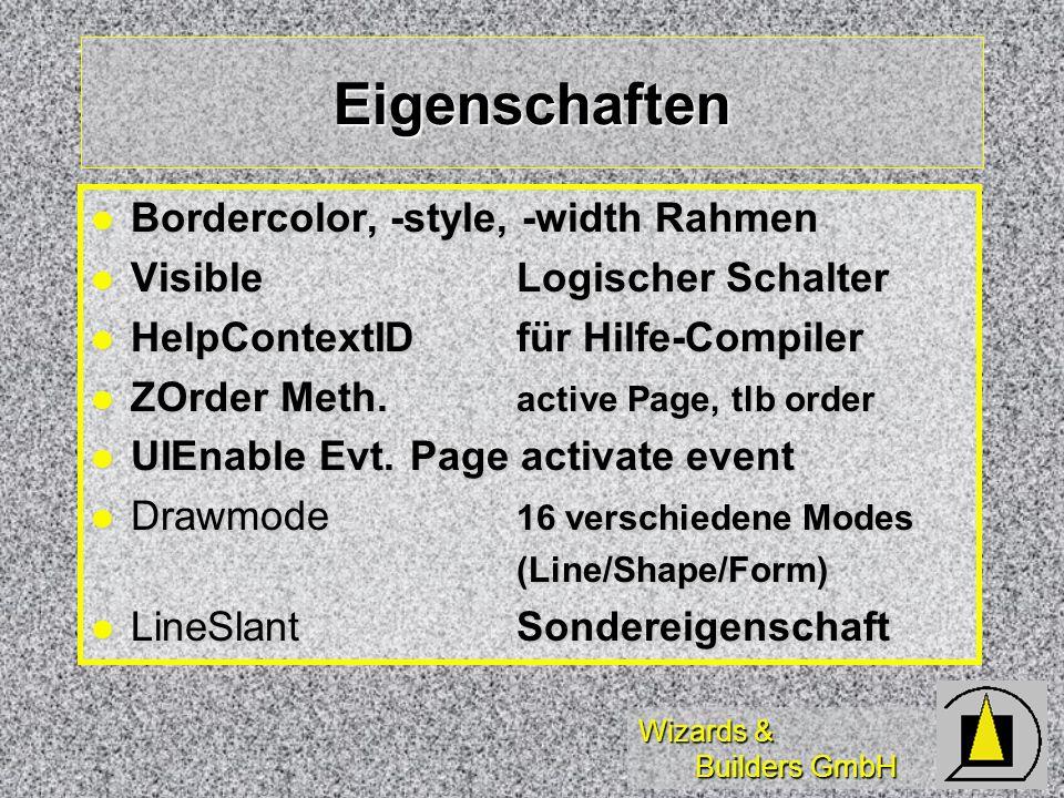 Wizards & Builders GmbH Eigenschaften Bordercolor, -style, -width Rahmen Bordercolor, -style, -width Rahmen VisibleLogischer Schalter VisibleLogischer Schalter HelpContextIDfür Hilfe-Compiler HelpContextIDfür Hilfe-Compiler ZOrder Meth.