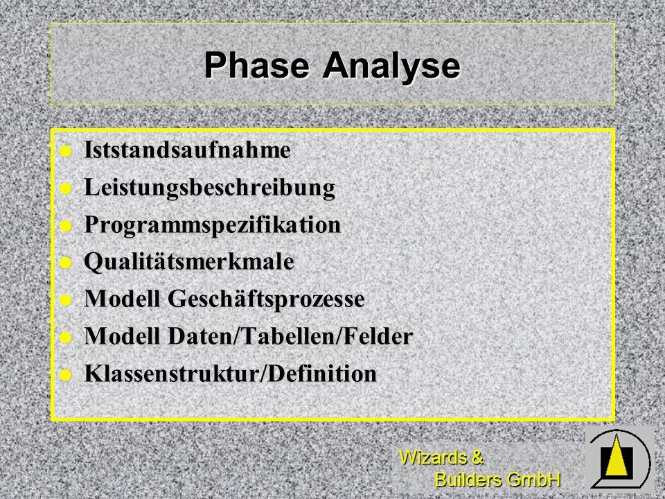 Wizards & Builders GmbH Phase Analyse Iststandsaufnahme Iststandsaufnahme Leistungsbeschreibung Leistungsbeschreibung Programmspezifikation Programmsp