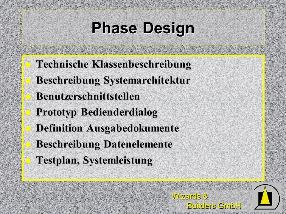 Wizards & Builders GmbH Phase Design Technische Klassenbeschreibung Technische Klassenbeschreibung Beschreibung Systemarchitektur Beschreibung Systema