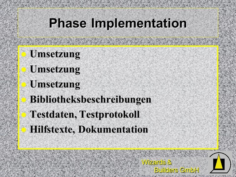 Wizards & Builders GmbH Phase Implementation Umsetzung Umsetzung Bibliotheksbeschreibungen Bibliotheksbeschreibungen Testdaten, Testprotokoll Testdate