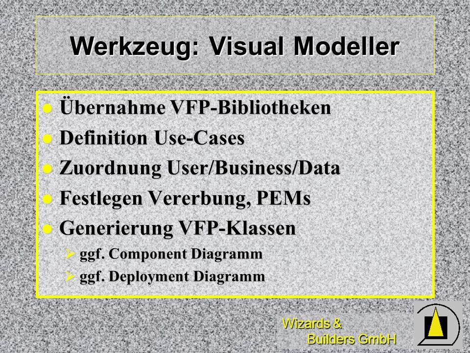 Wizards & Builders GmbH Werkzeug: Visual Modeller Übernahme VFP-Bibliotheken Übernahme VFP-Bibliotheken Definition Use-Cases Definition Use-Cases Zuor