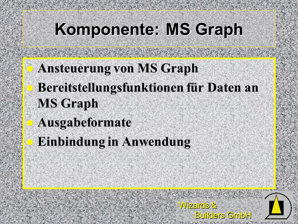 Wizards & Builders GmbH Komponente: MS Graph Ansteuerung von MS Graph Ansteuerung von MS Graph Bereitstellungsfunktionen für Daten an MS Graph Bereits