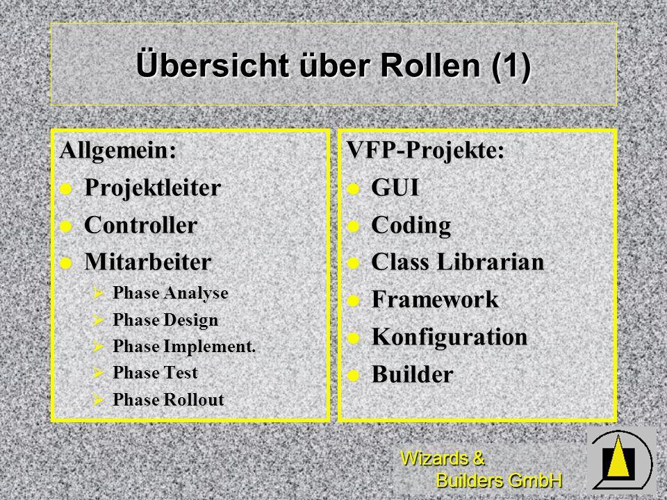 Wizards & Builders GmbH Übersicht Rollen (2) Werkzeuge: Source Safe Source Safe XCASE XCASE Visual Modeller Visual Modeller GenX-Tools GenX-ToolsKomponenten: Outlook Outlook WinWord WinWord RAS/MAPI RAS/MAPI MS Graph MS Graph Tree/Listview Tree/Listview ActiveX-Ctrls ActiveX-Ctrls