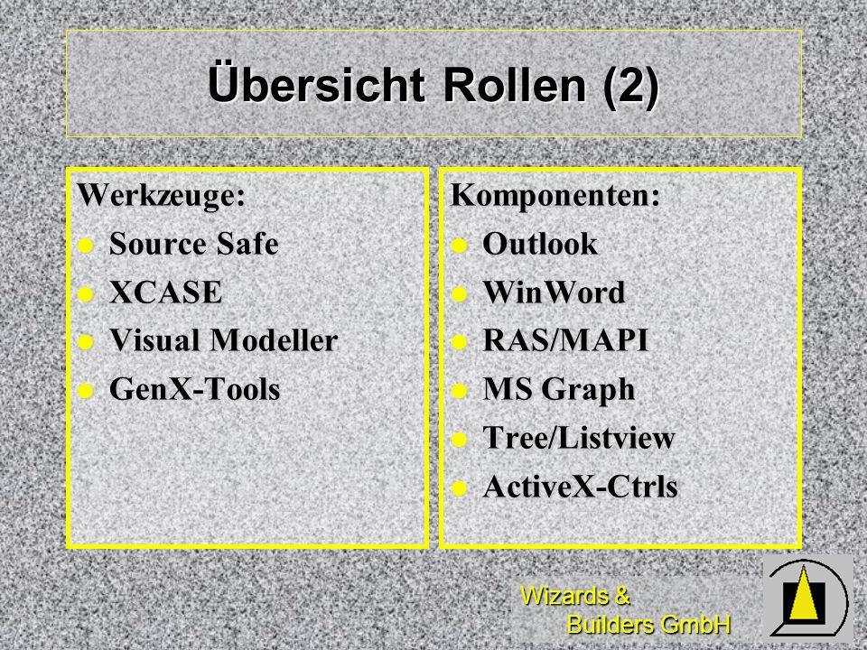 Wizards & Builders GmbH Übersicht Rollen (2) Werkzeuge: Source Safe Source Safe XCASE XCASE Visual Modeller Visual Modeller GenX-Tools GenX-ToolsKompo