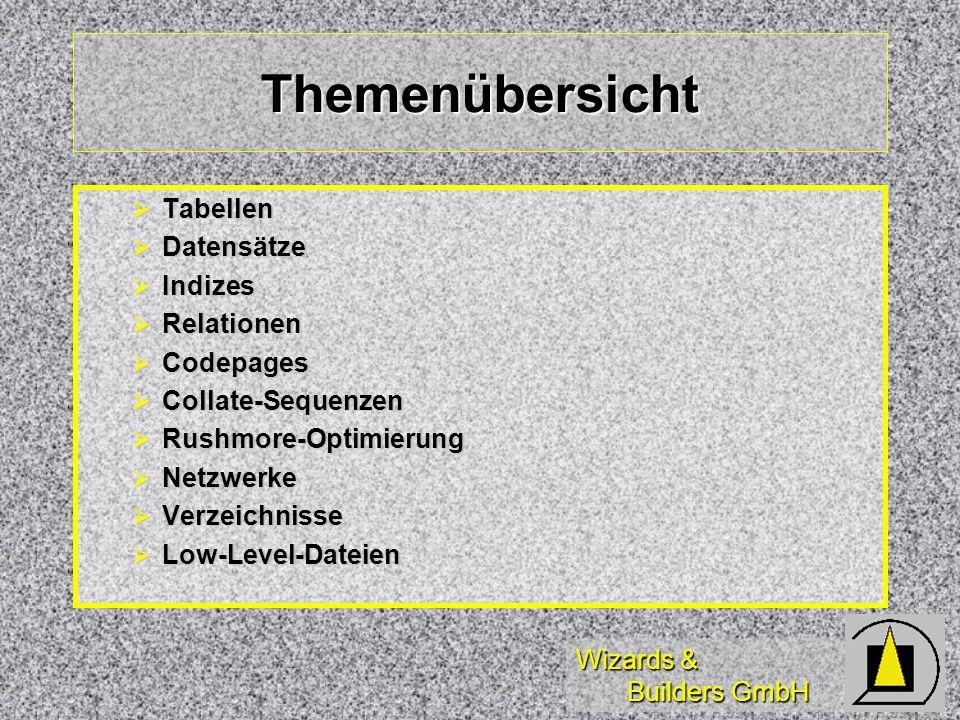 Wizards & Builders GmbH Themenübersicht Tabellen Tabellen Datensätze Datensätze Indizes Indizes Relationen Relationen Codepages Codepages Collate-Sequ