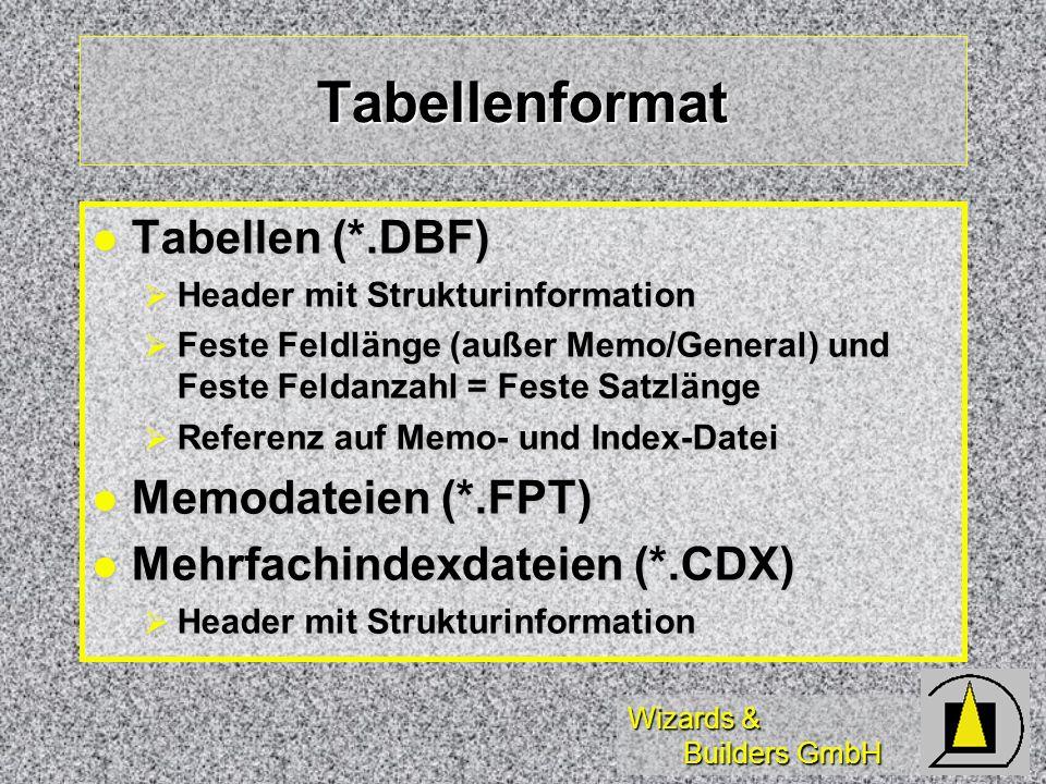 Wizards & Builders GmbH Tabellenformat Tabellen (*.DBF) Tabellen (*.DBF) Header mit Strukturinformation Header mit Strukturinformation Feste Feldlänge