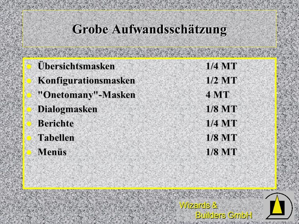 Wizards & Builders GmbH Grobe Aufwandsschätzung Übersichtsmasken1/4 MT Übersichtsmasken1/4 MT Konfigurationsmasken1/2 MT Konfigurationsmasken1/2 MT