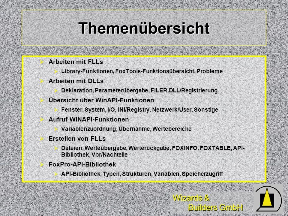 Wizards & Builders GmbH Themenübersicht Arbeiten mit FLLs Arbeiten mit FLLs Library-Funktionen, FoxTools-Funktionsübersicht, Probleme Library-Funktionen, FoxTools-Funktionsübersicht, Probleme Arbeiten mit DLLs Arbeiten mit DLLs Deklaration, Parameterübergabe, FILER.DLL/Registrierung Deklaration, Parameterübergabe, FILER.DLL/Registrierung Übersicht über WinAPI-Funktionen Übersicht über WinAPI-Funktionen Fenster, System, I/O, INI/Registry, Netzwerk/User, Sonstige Fenster, System, I/O, INI/Registry, Netzwerk/User, Sonstige Aufruf WINAPI-Funktionen Aufruf WINAPI-Funktionen Variablenzuordnung, Übernahme, Wertebereiche Variablenzuordnung, Übernahme, Wertebereiche Erstellen von FLLs Erstellen von FLLs Dateien, Werteübergabe, Werterückgabe, FOXINFO, FOXTABLE, API- Bibliothek, Vor/Nachteile Dateien, Werteübergabe, Werterückgabe, FOXINFO, FOXTABLE, API- Bibliothek, Vor/Nachteile FoxPro-API-Bibliothek FoxPro-API-Bibliothek API-Bibliothek, Typen, Strukturen, Variablen, Speicherzugriff API-Bibliothek, Typen, Strukturen, Variablen, Speicherzugriff