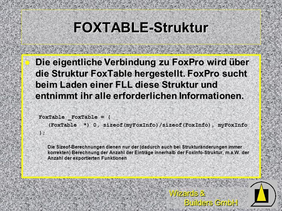 Wizards & Builders GmbH FOXTABLE-Struktur Die eigentliche Verbindung zu FoxPro wird über die Struktur FoxTable hergestellt. FoxPro sucht beim Laden ei