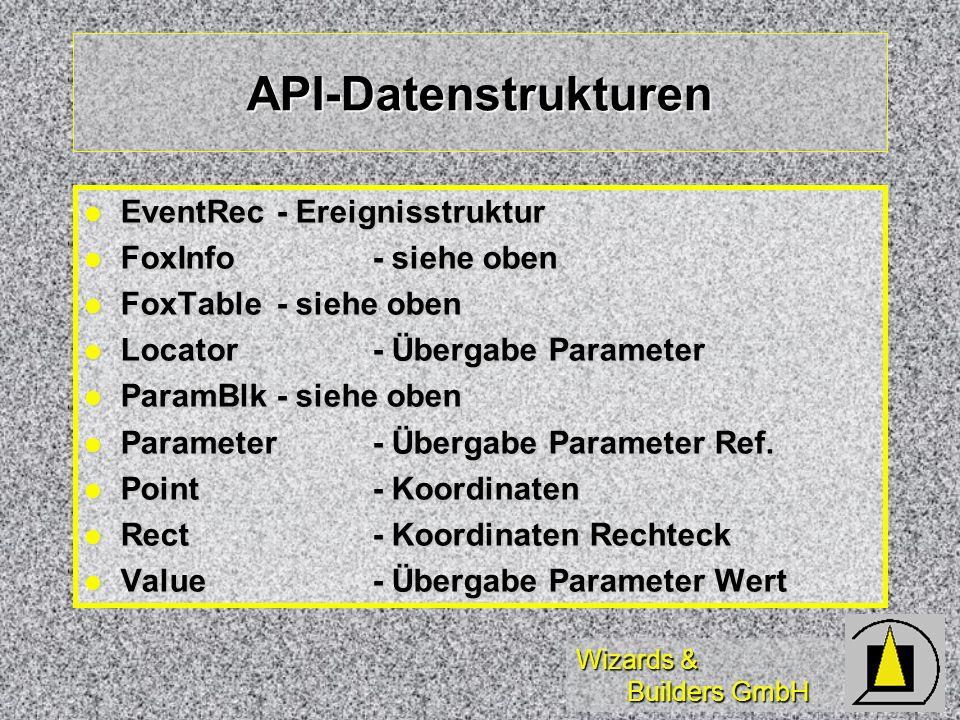 Wizards & Builders GmbH API-Datenstrukturen EventRec- Ereignisstruktur EventRec- Ereignisstruktur FoxInfo- siehe oben FoxInfo- siehe oben FoxTable- si