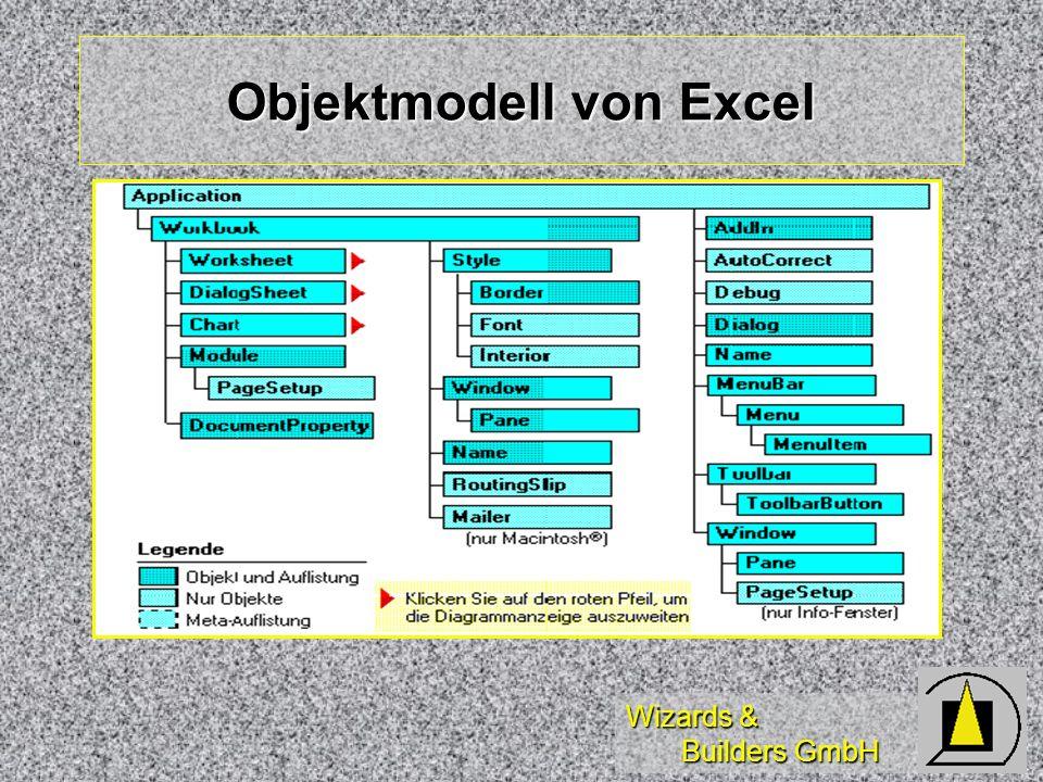 Wizards & Builders GmbH Objektmodell von Excel