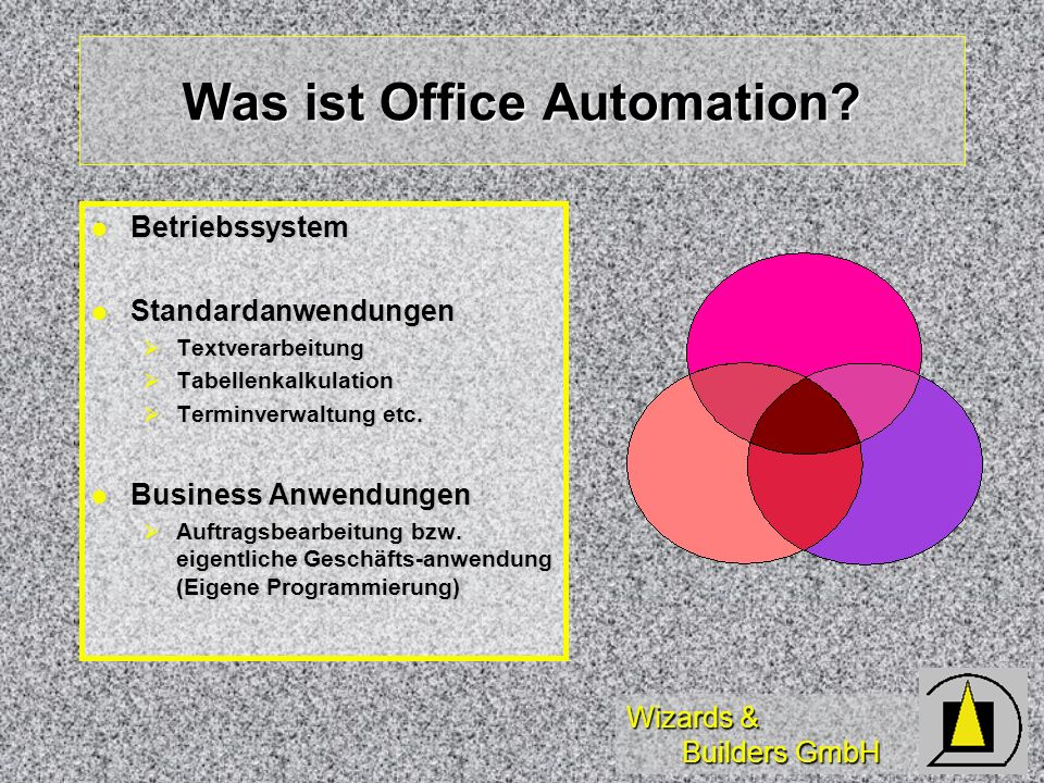 Wizards & Builders GmbH Was ist Office Automation? Betriebssystem Betriebssystem Standardanwendungen Standardanwendungen Textverarbeitung Textverarbei