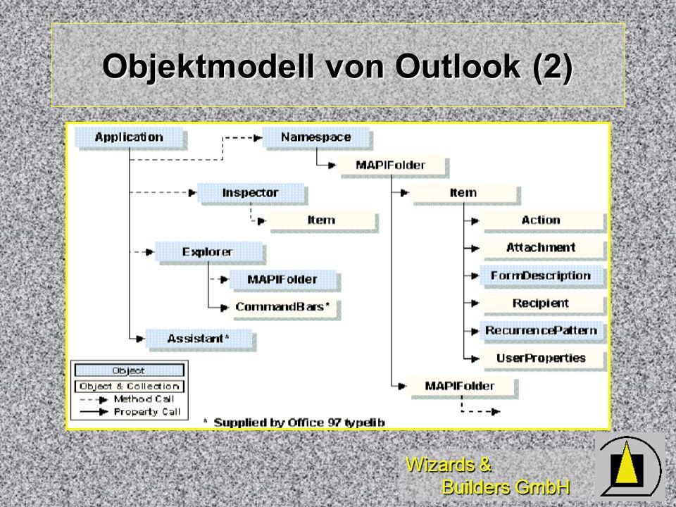 Wizards & Builders GmbH Objektmodell von Outlook (2)