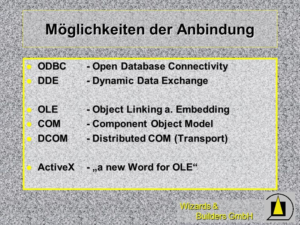 Wizards & Builders GmbH Möglichkeiten der Anbindung ODBC- Open Database Connectivity ODBC- Open Database Connectivity DDE- Dynamic Data Exchange DDE-