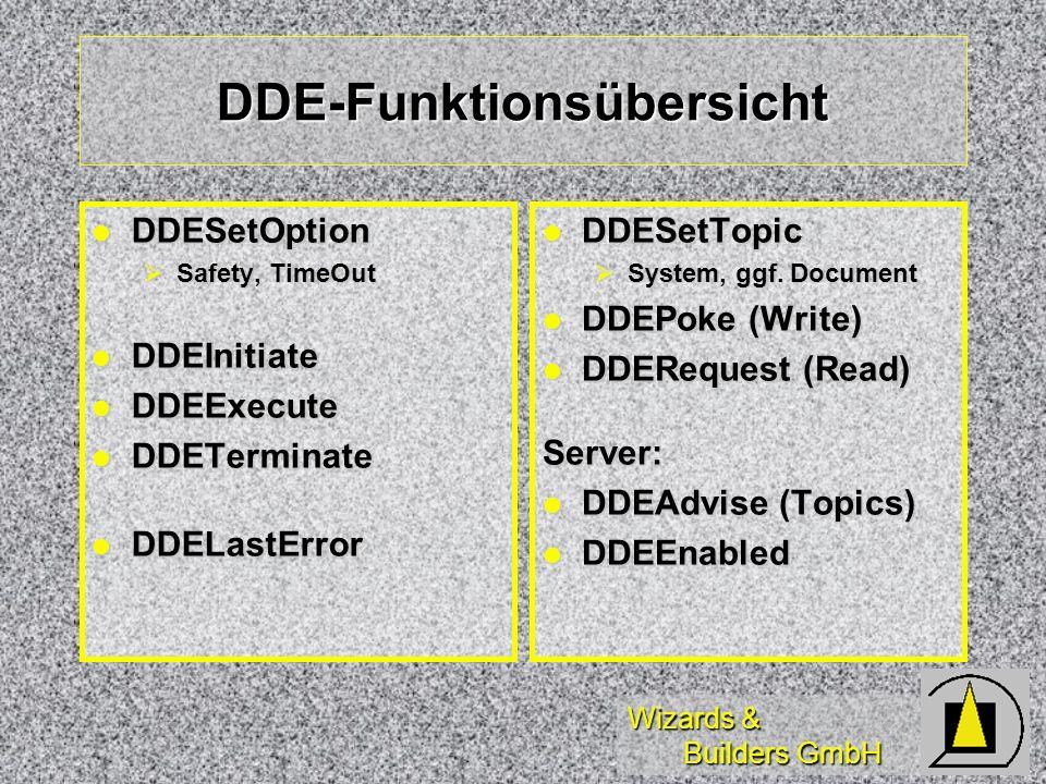 Wizards & Builders GmbH DDE-Funktionsübersicht DDESetOption DDESetOption Safety, TimeOut Safety, TimeOut DDEInitiate DDEInitiate DDEExecute DDEExecute
