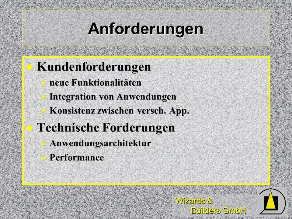 Wizards & Builders GmbH Anforderungen Kundenforderungen Kundenforderungen neue Funktionalitäten neue Funktionalitäten Integration von Anwendungen Inte