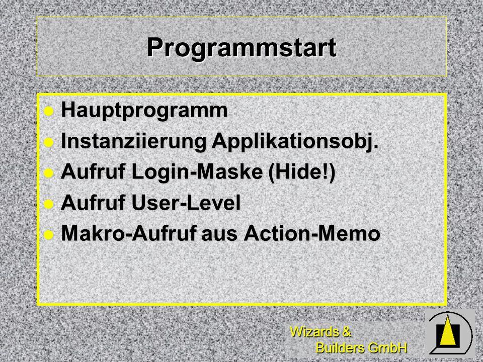 Wizards & Builders GmbH Programmstart Hauptprogramm Hauptprogramm Instanziierung Applikationsobj. Instanziierung Applikationsobj. Aufruf Login-Maske (