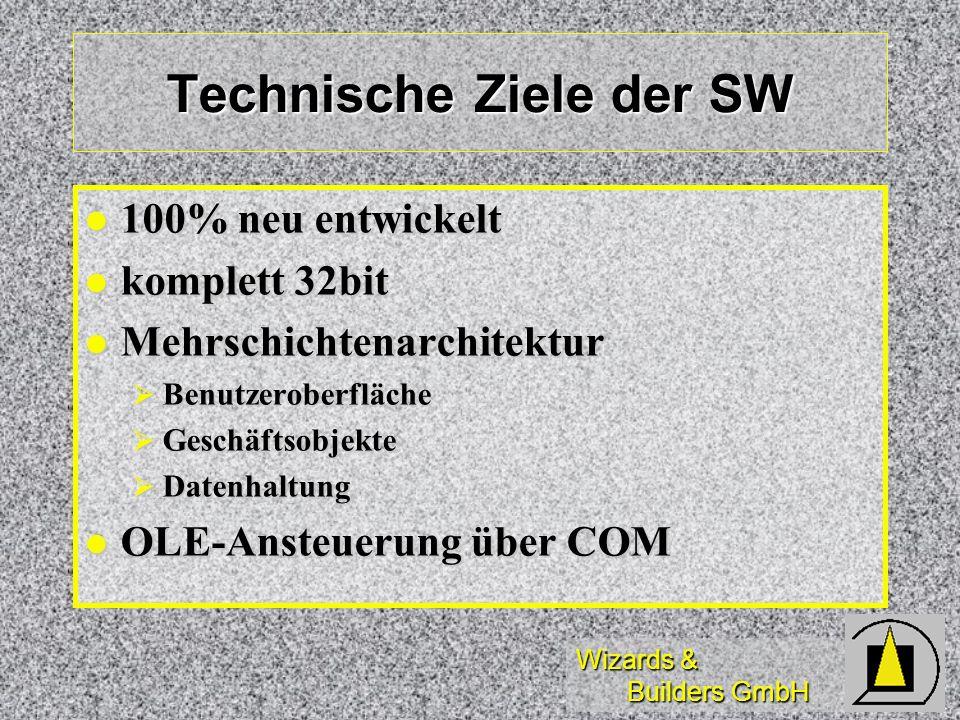 Wizards & Builders GmbH Technische Ziele der SW 100% neu entwickelt 100% neu entwickelt komplett 32bit komplett 32bit Mehrschichtenarchitektur Mehrsch