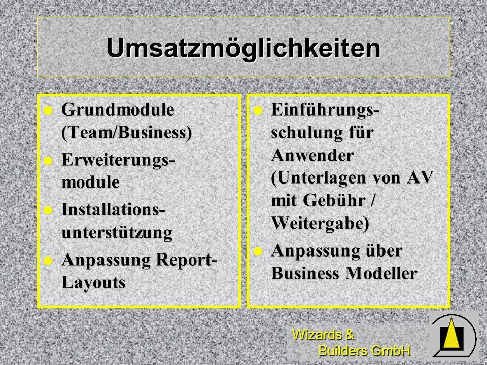 Wizards & Builders GmbH Umsatzmöglichkeiten Grundmodule (Team/Business) Grundmodule (Team/Business) Erweiterungs- module Erweiterungs- module Installa