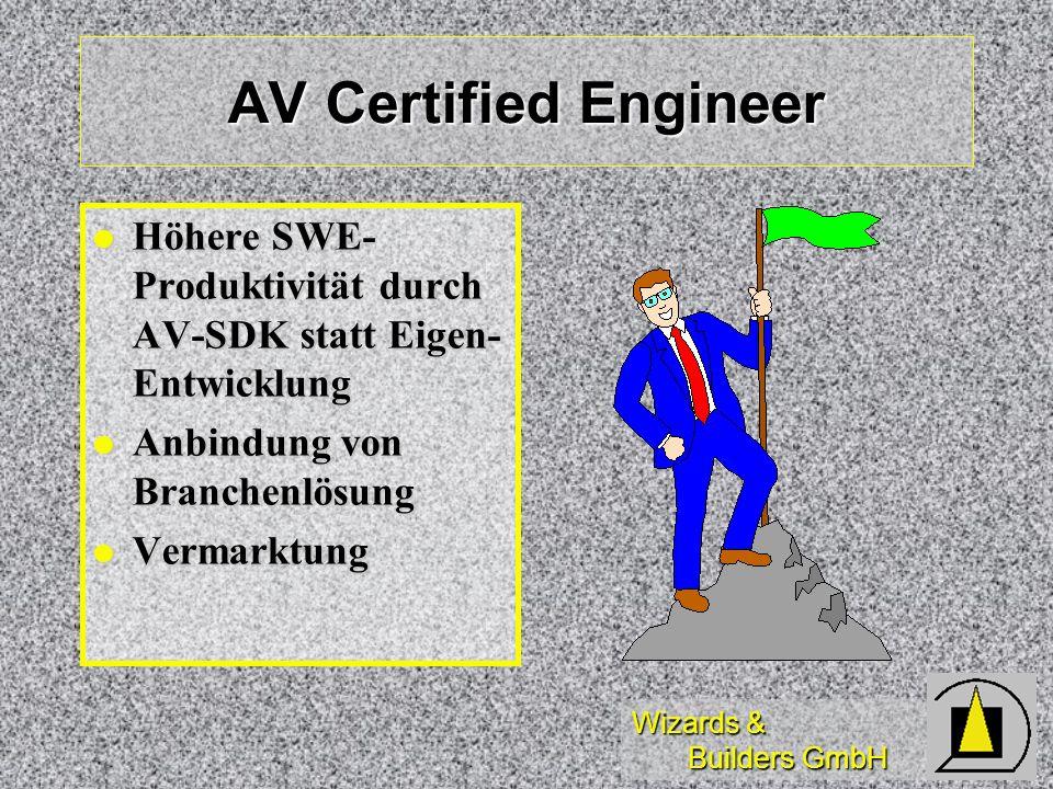 Wizards & Builders GmbH AV Certified Engineer Höhere SWE- Produktivität durch AV-SDK statt Eigen- Entwicklung Höhere SWE- Produktivität durch AV-SDK s
