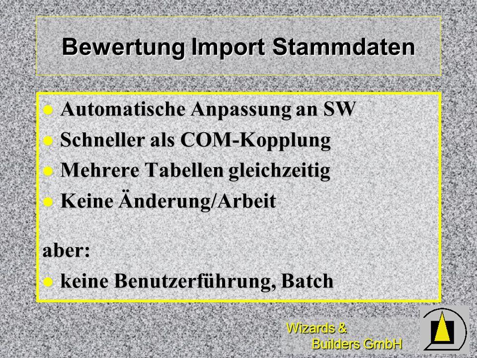 Wizards & Builders GmbH Bewertung Import Stammdaten Automatische Anpassung an SW Automatische Anpassung an SW Schneller als COM-Kopplung Schneller als