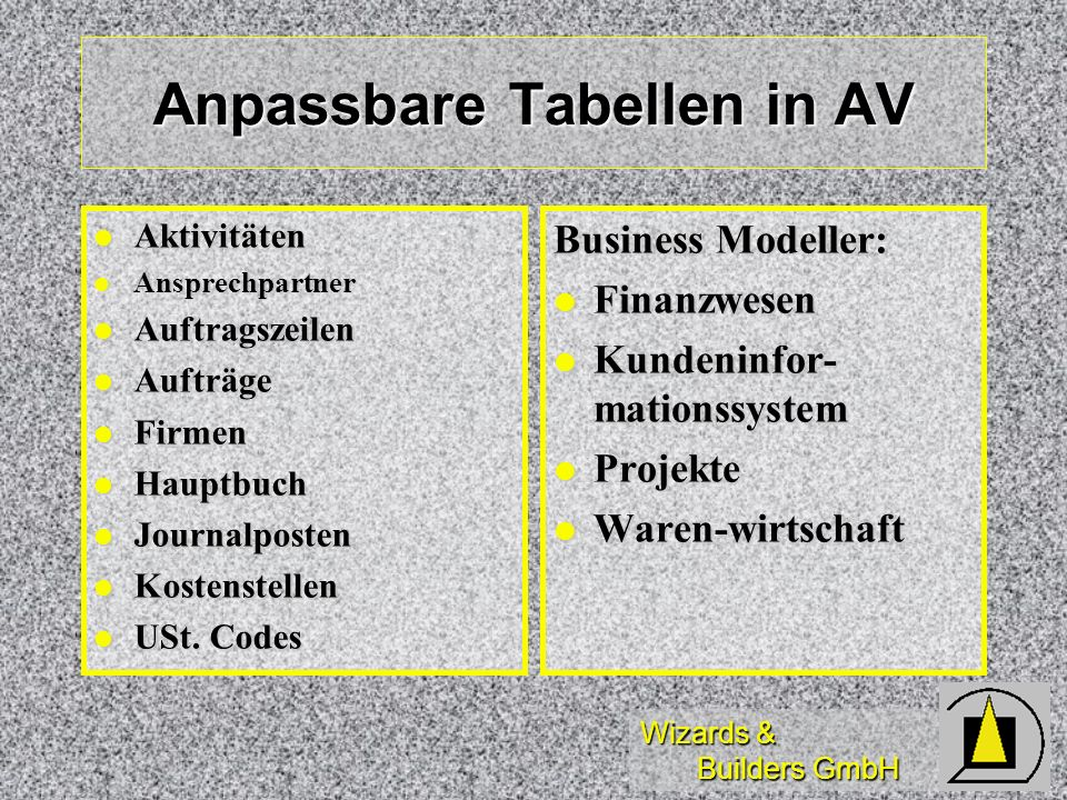 Wizards & Builders GmbH Anpassbare Tabellen in AV Aktivitäten Aktivitäten Ansprechpartner Ansprechpartner Auftragszeilen Auftragszeilen Aufträge Auftr