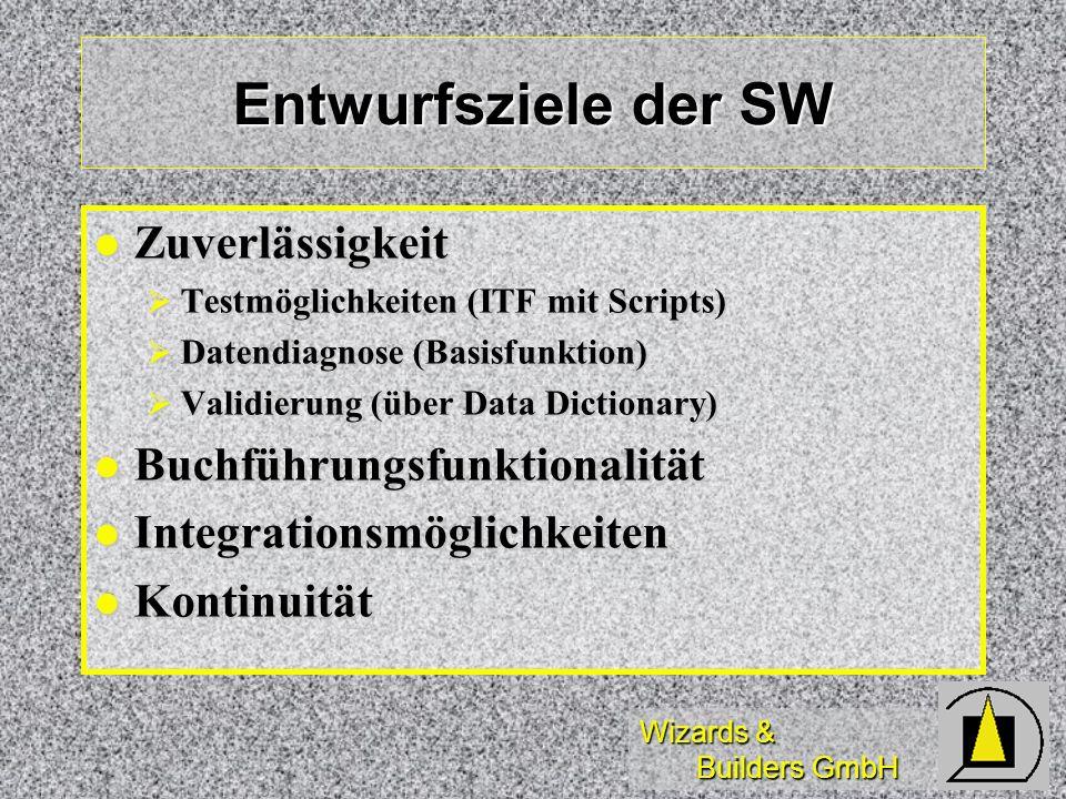Wizards & Builders GmbH Entwurfsziele der SW Zuverlässigkeit Zuverlässigkeit Testmöglichkeiten (ITF mit Scripts) Testmöglichkeiten (ITF mit Scripts) D