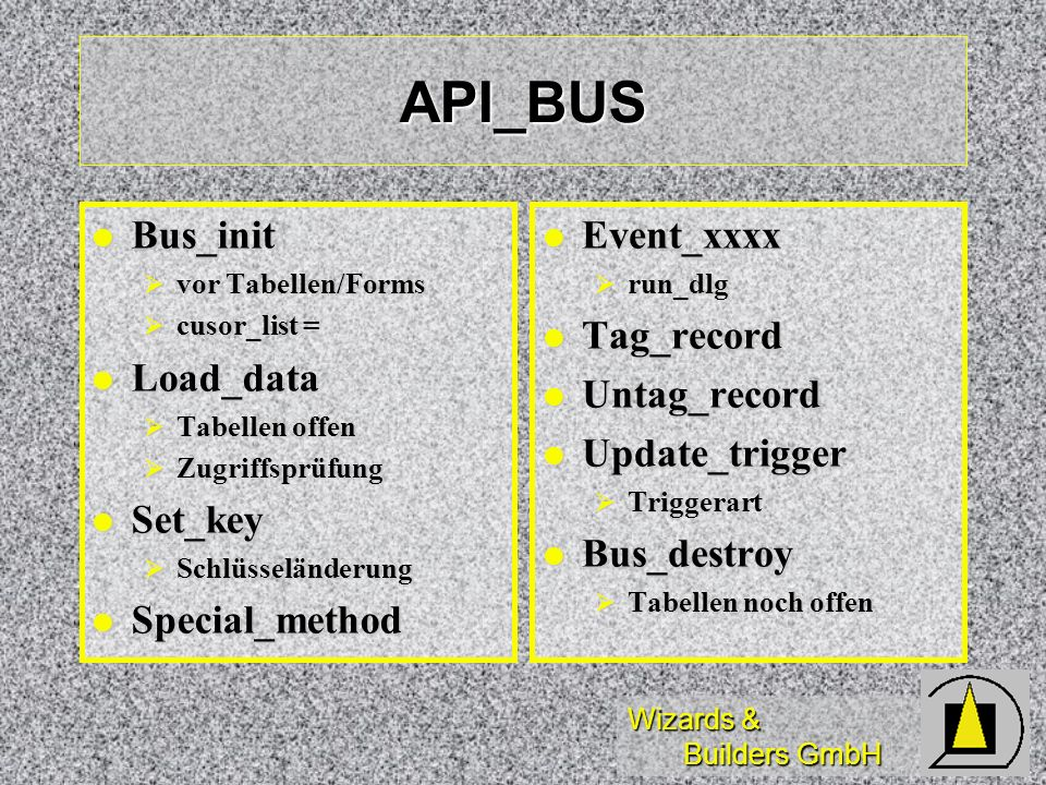 Wizards & Builders GmbH API_REC 1/3 Table_init Table_init für set order für set order Load_data Load_data für requery/view für requery/view Record_insert _before Record_insert _before verhinderbar verhinderbar Record_insert _after Record_insert _after Defaultwerte Defaultwerte cng_ und andere Felder automatisch cng_ und andere Felder automatisch Valid_fieldx Valid_fieldx verhinderbar verhinderbar in UI anders in UI anders Update_fieldx Update_fieldx nach Erfolg nach Erfolg Aufruf weiterer APIs verhinderbar Aufruf weiterer APIs verhinderbar