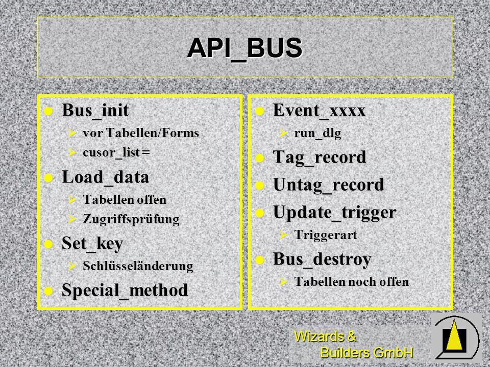 Wizards & Builders GmbH API_BUS Bus_init Bus_init vor Tabellen/Forms vor Tabellen/Forms cusor_list = cusor_list = Load_data Load_data Tabellen offen T