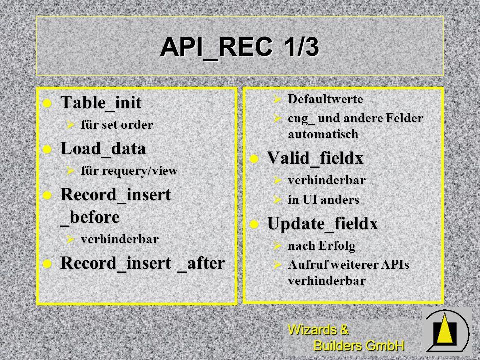 Wizards & Builders GmbH API_REC 1/3 Table_init Table_init für set order für set order Load_data Load_data für requery/view für requery/view Record_ins