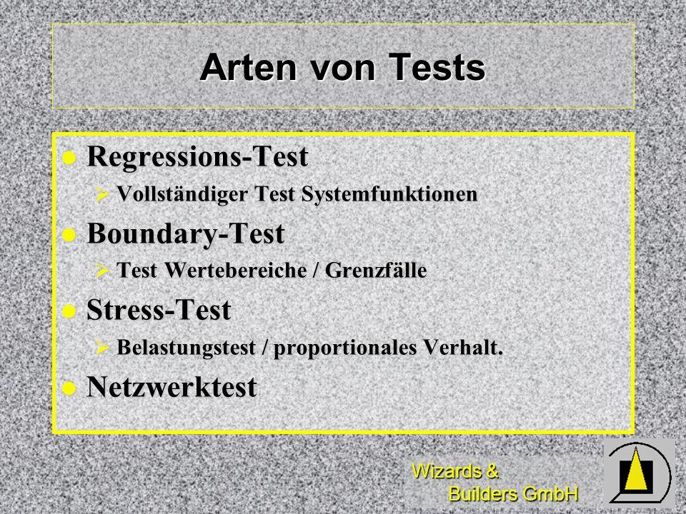Wizards & Builders GmbH Arten von Tests Regressions-Test Regressions-Test Vollständiger Test Systemfunktionen Vollständiger Test Systemfunktionen Boun