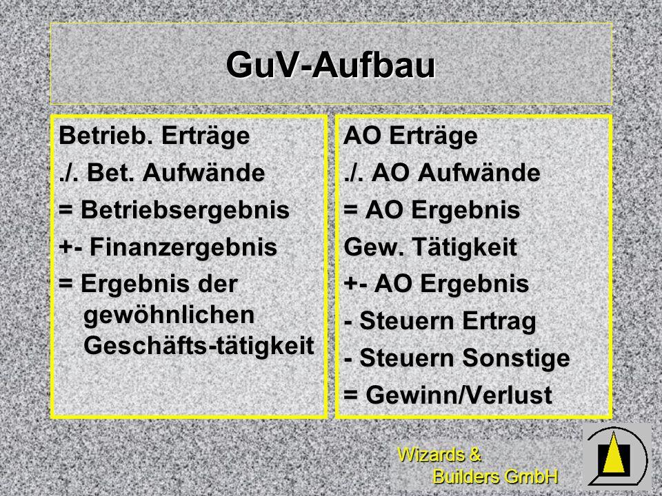 Wizards & Builders GmbH GuV-Aufbau Betrieb. Erträge./. Bet. Aufwände = Betriebsergebnis +- Finanzergebnis = Ergebnis der gewöhnlichen Geschäfts-tätigk