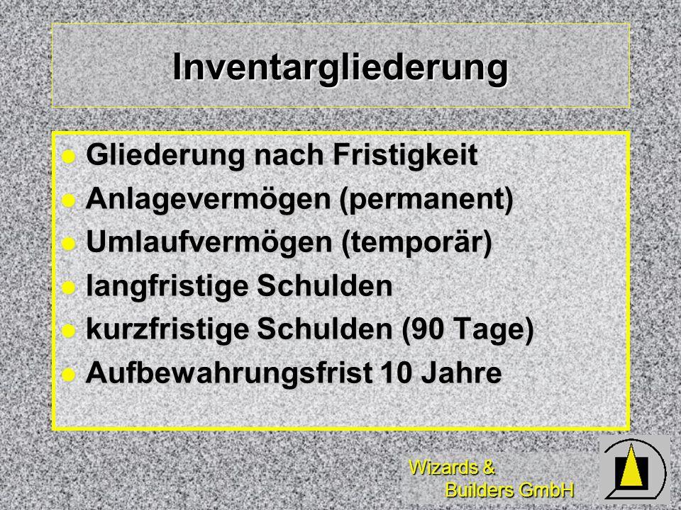 Wizards & Builders GmbH Inventargliederung Gliederung nach Fristigkeit Gliederung nach Fristigkeit Anlagevermögen (permanent) Anlagevermögen (permanen
