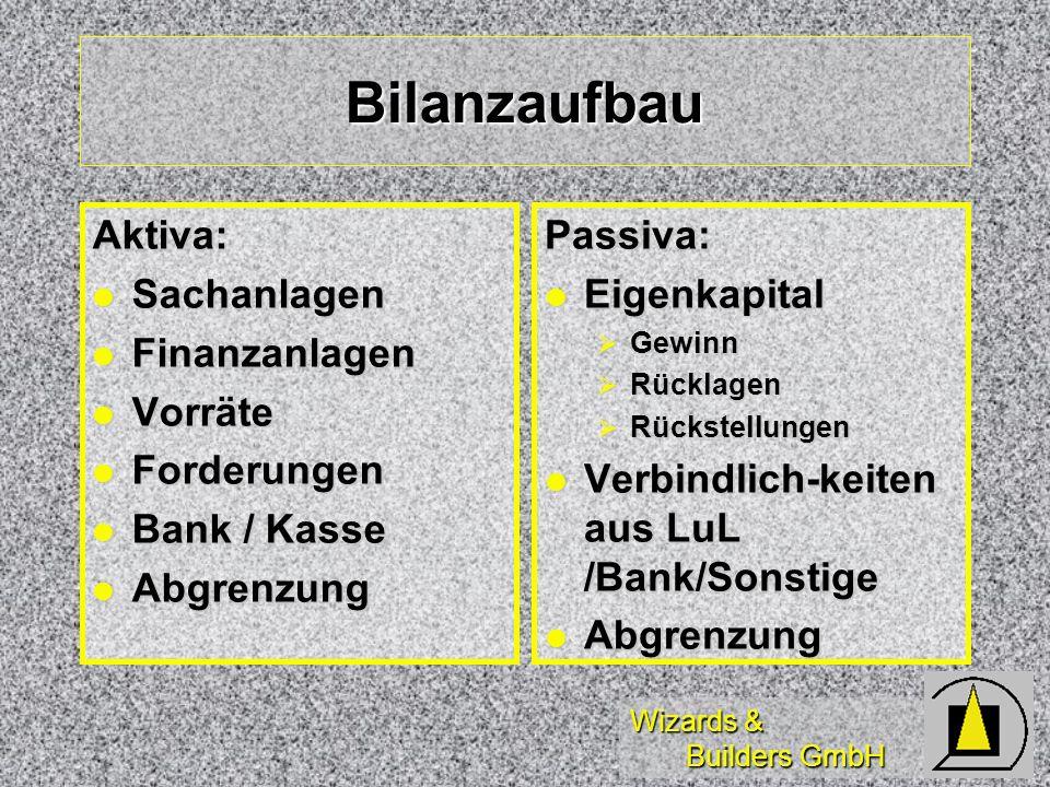Wizards & Builders GmbH Bilanzaufbau Aktiva: Sachanlagen Sachanlagen Finanzanlagen Finanzanlagen Vorräte Vorräte Forderungen Forderungen Bank / Kasse