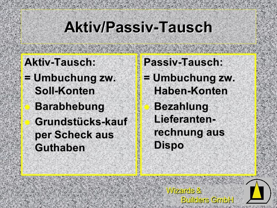 Wizards & Builders GmbH Aktiv/Passiv-Tausch Aktiv-Tausch: = Umbuchung zw. Soll-Konten Barabhebung Barabhebung Grundstücks-kauf per Scheck aus Guthaben