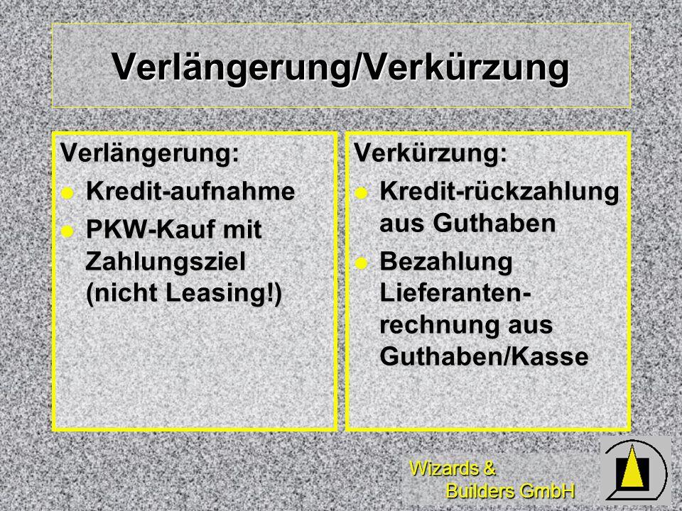 Wizards & Builders GmbH Verlängerung/Verkürzung Verlängerung: Kredit-aufnahme Kredit-aufnahme PKW-Kauf mit Zahlungsziel (nicht Leasing!) PKW-Kauf mit