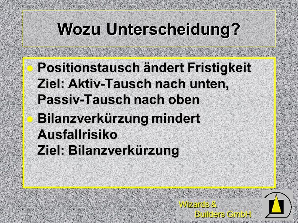Wizards & Builders GmbH Wozu Unterscheidung? Positionstausch ändert Fristigkeit Ziel: Aktiv-Tausch nach unten, Passiv-Tausch nach oben Positionstausch