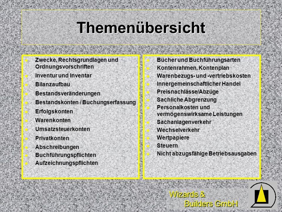 Wizards & Builders GmbH Inventurverfahren Stichtagsinventur Stichtagsinventur zeitnah (10 Tage zum Bilanzstichtag) mit Bestandsveränderungen dazwischen zeitnah (10 Tage zum Bilanzstichtag) mit Bestandsveränderungen dazwischen zeitlich verlegte Inventur zeitlich verlegte Inventur permanente Inventur permanente Inventur Stichprobeninventur Stichprobeninventur