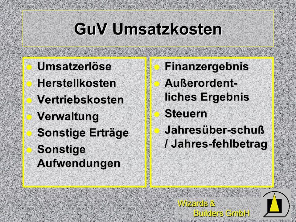 Wizards & Builders GmbH GuV Umsatzkosten Umsatzerlöse Umsatzerlöse Herstellkosten Herstellkosten Vertriebskosten Vertriebskosten Verwaltung Verwaltung