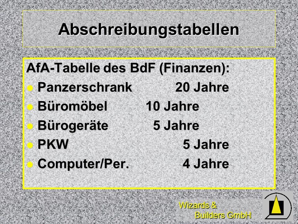 Wizards & Builders GmbH Abschreibungstabellen AfA-Tabelle des BdF (Finanzen): Panzerschrank20 Jahre Panzerschrank20 Jahre Büromöbel10 Jahre Büromöbel1