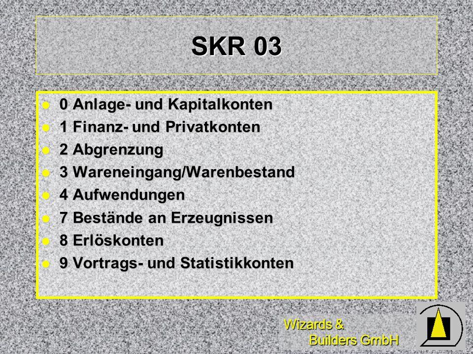 Wizards & Builders GmbH SKR 03 0 Anlage- und Kapitalkonten 0 Anlage- und Kapitalkonten 1 Finanz- und Privatkonten 1 Finanz- und Privatkonten 2 Abgrenz
