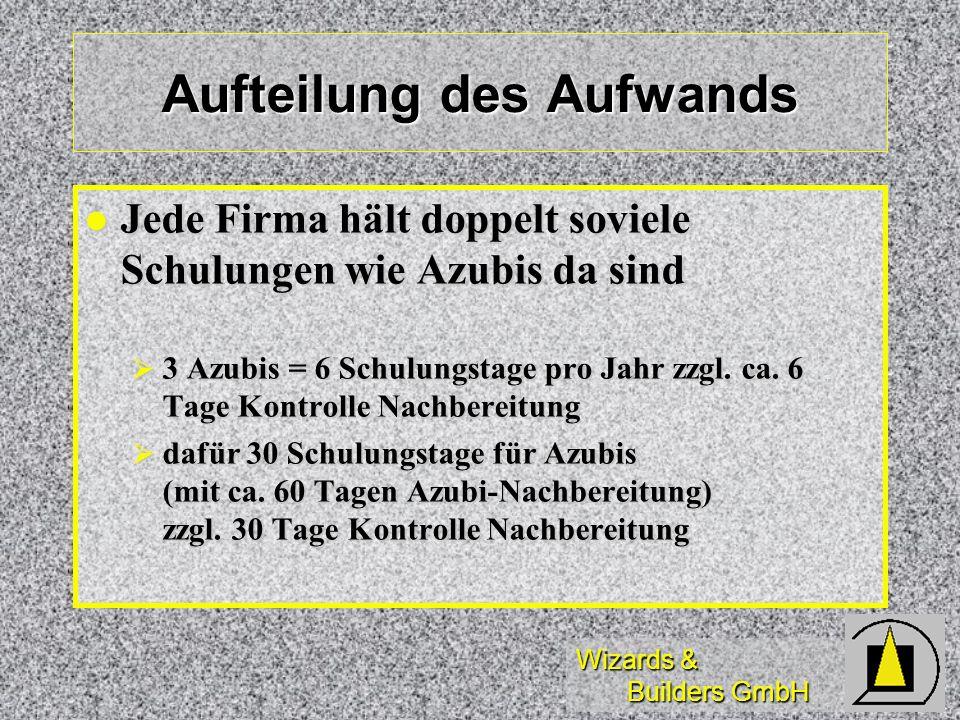 Wizards & Builders GmbH Aufteilung des Aufwands Jede Firma hält doppelt soviele Schulungen wie Azubis da sind Jede Firma hält doppelt soviele Schulungen wie Azubis da sind 3 Azubis = 6 Schulungstage pro Jahr zzgl.