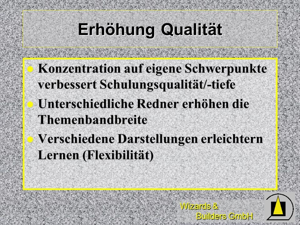 Wizards & Builders GmbH Erhöhung Qualität Konzentration auf eigene Schwerpunkte verbessert Schulungsqualität/-tiefe Konzentration auf eigene Schwerpunkte verbessert Schulungsqualität/-tiefe Unterschiedliche Redner erhöhen die Themenbandbreite Unterschiedliche Redner erhöhen die Themenbandbreite Verschiedene Darstellungen erleichtern Lernen (Flexibilität) Verschiedene Darstellungen erleichtern Lernen (Flexibilität)