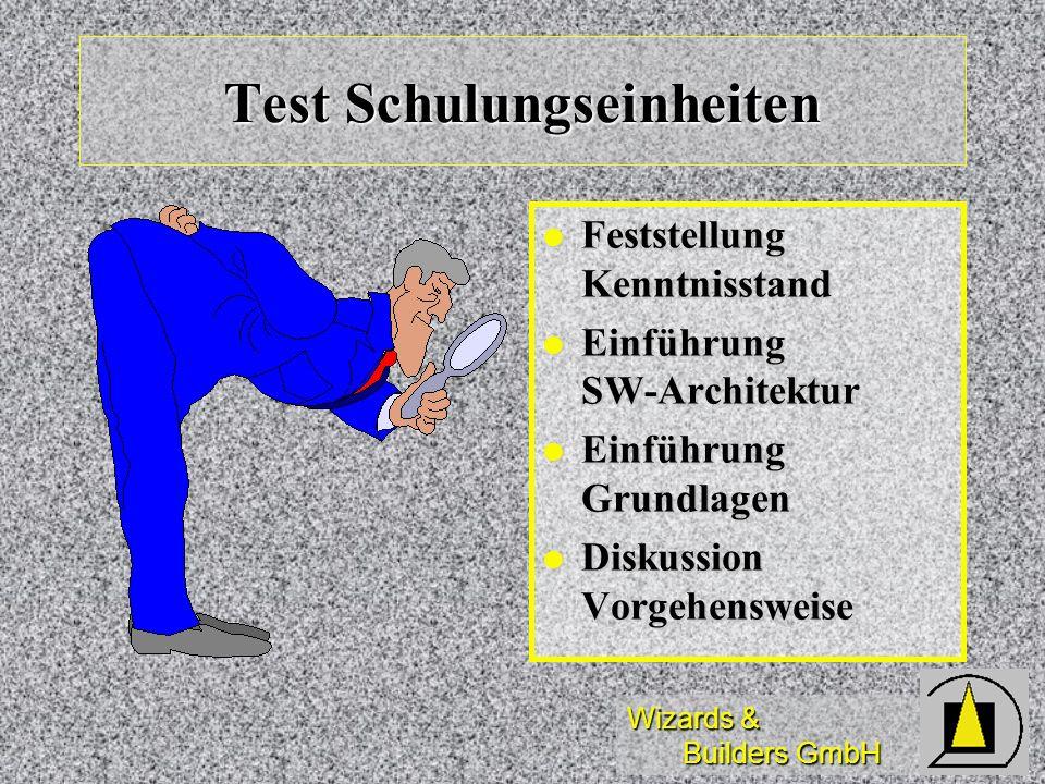 Wizards & Builders GmbH Test Schulungseinheiten Feststellung Kenntnisstand Feststellung Kenntnisstand Einführung SW-Architektur Einführung SW-Architektur Einführung Grundlagen Einführung Grundlagen Diskussion Vorgehensweise Diskussion Vorgehensweise