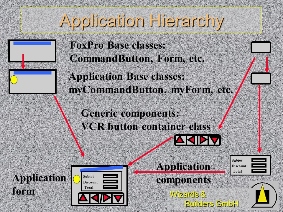 Wizards & Builders GmbH FoxPro Base classes: CommandButton, Form, etc.