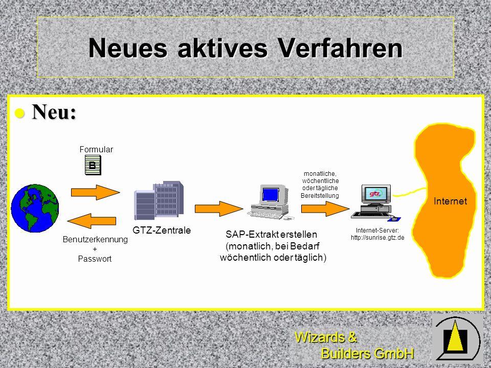 Wizards & Builders GmbH Neu: Neu: Neues aktives Verfahren GTZ-Zentrale Formular Benutzerkennung + Passwort monatliche, wöchentliche oder tägliche Bere