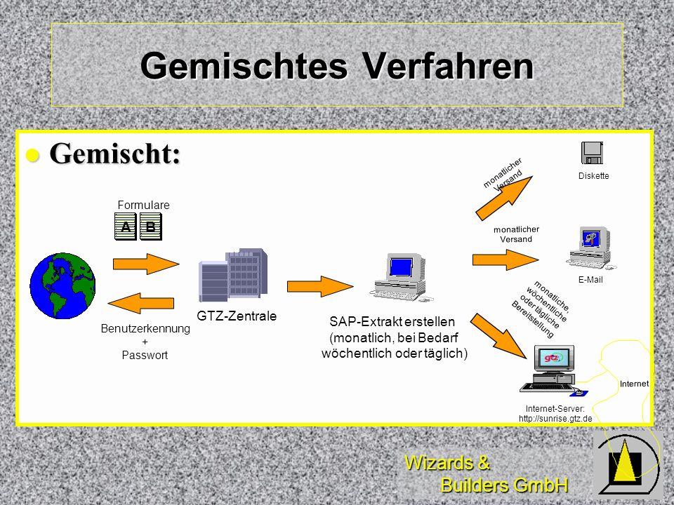 Wizards & Builders GmbH Gemischtes Verfahren Gemischt: Gemischt: GTZ-Zentrale Benutzerkennung + Passwort Diskette E-Mail monatlicher Versand monatlich