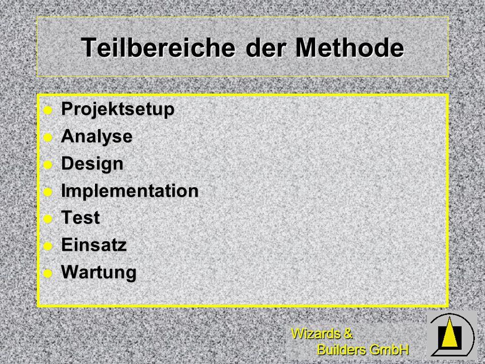 Wizards & Builders GmbH Teilbereiche der Methode Projektsetup Projektsetup Analyse Analyse Design Design Implementation Implementation Test Test Einsatz Einsatz Wartung Wartung